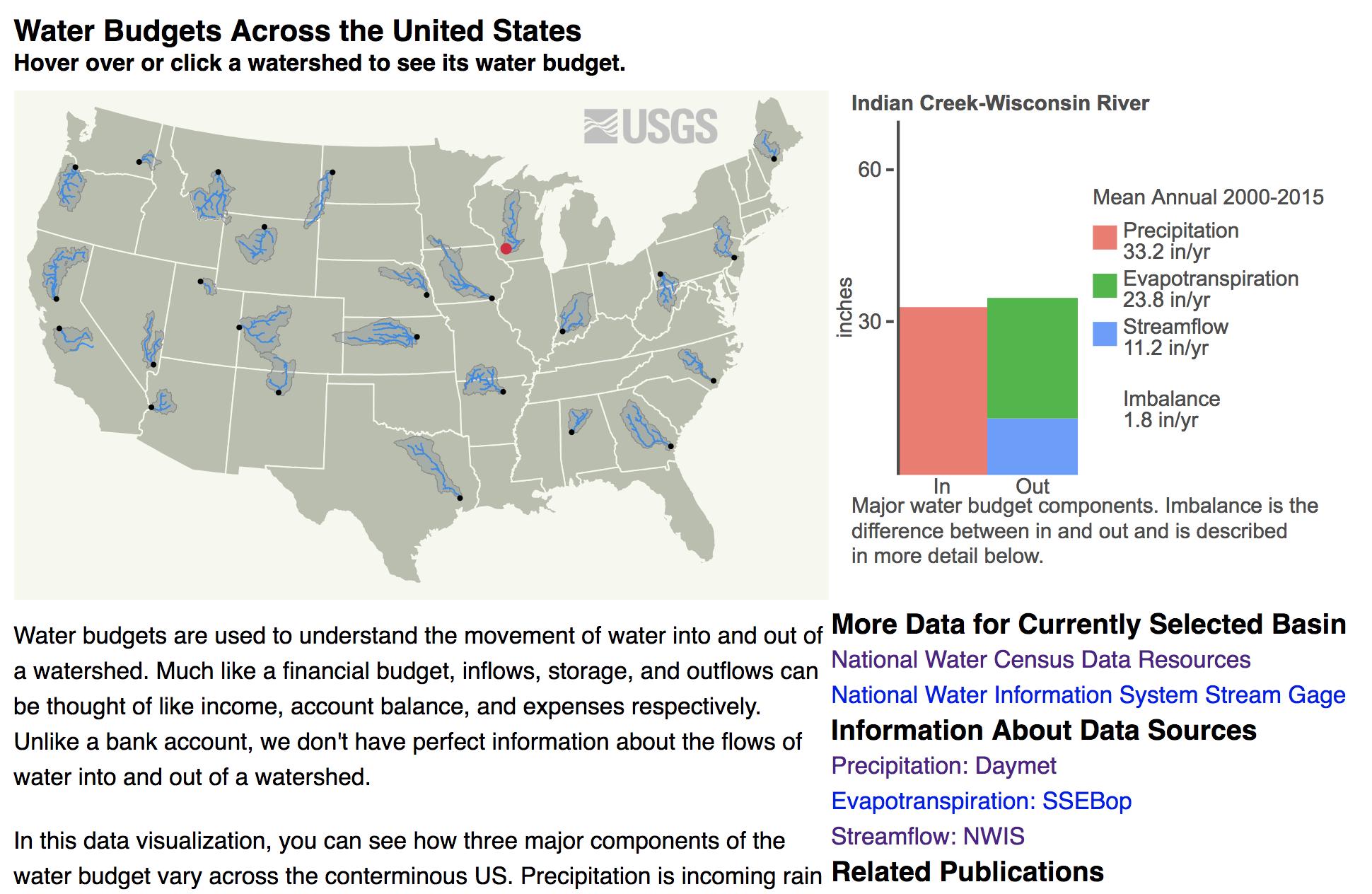 Screenshot of US Water Budgets Demo